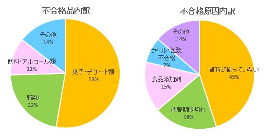 graph_2017_jp